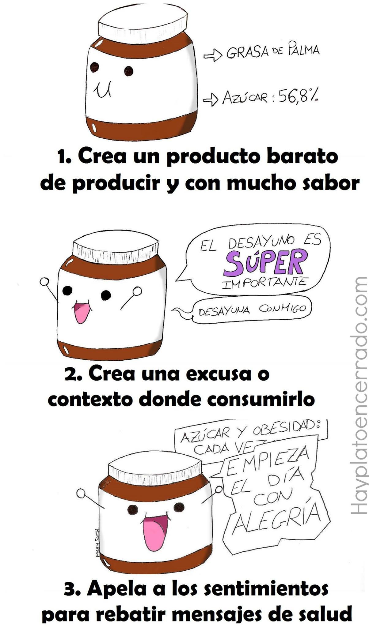Como funciona la industria alimentaria