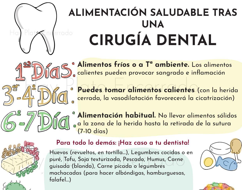 Infografía Cirugía Dental Alimentación saludable